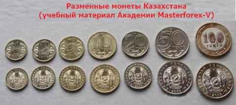 Разменные монеты Казахстана
