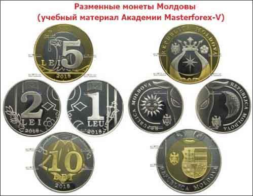 Разменные монеты Молдовы