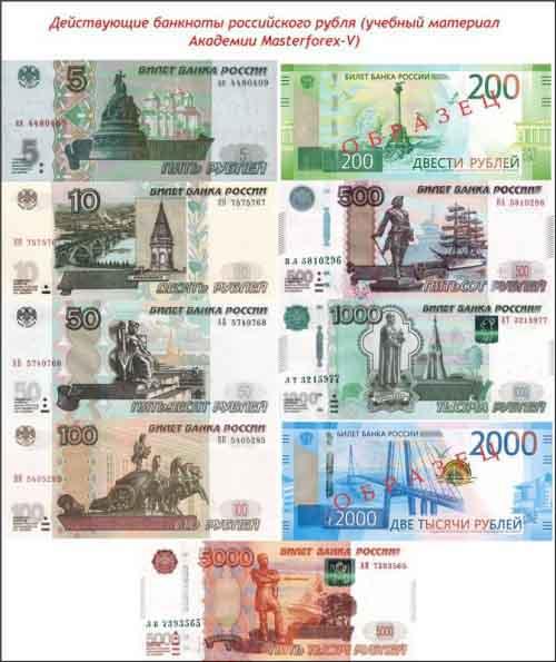 Банкноты российского рубля