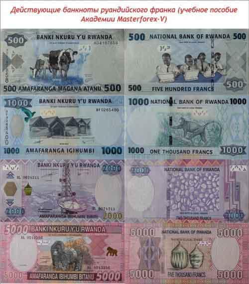 Банкноты франка Руанды