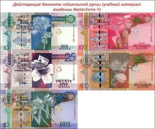 Банкноты непальской рупии
