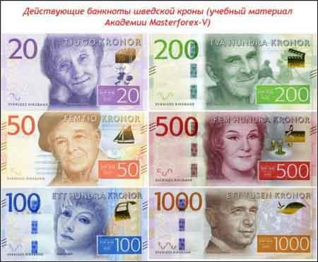 Действующие банкноты шведской кроны