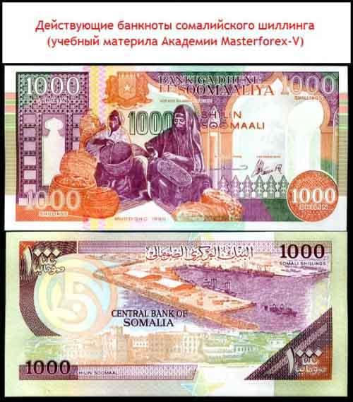 Банкноты сомалийского шиллинга