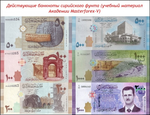 Банкноты сирийского фунта