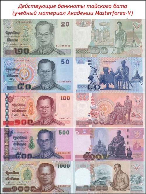 Действуюие банкноты тайского бата