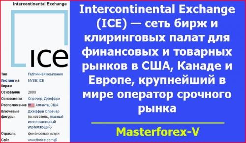 Котировки акций ММВБ в реальном времени (онлайн)