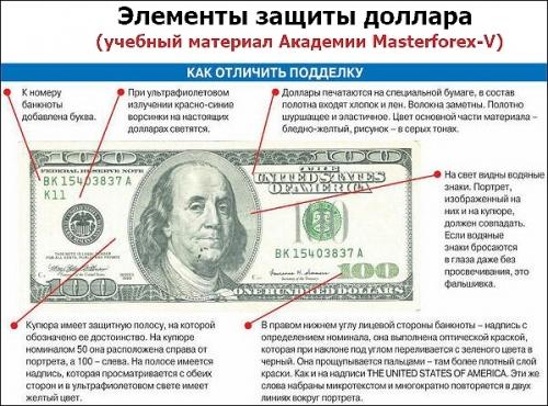 Элементы защиты долларов США