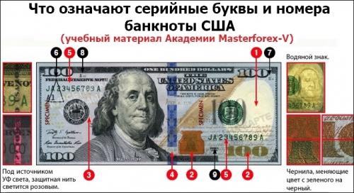 Серийные буквы и номера банкноты США