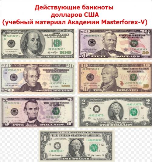Действующие банкноты долларов США