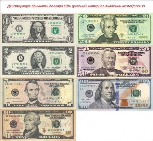 Действующие банкноты доллара США