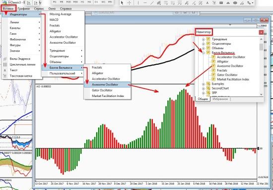Варианты установки АО на график MT4+MT5