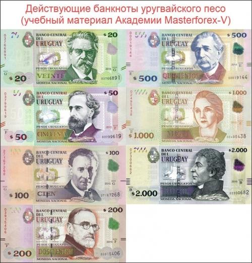 Банкноты уругвайского песо