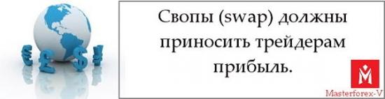 Валютный Своп (swap)