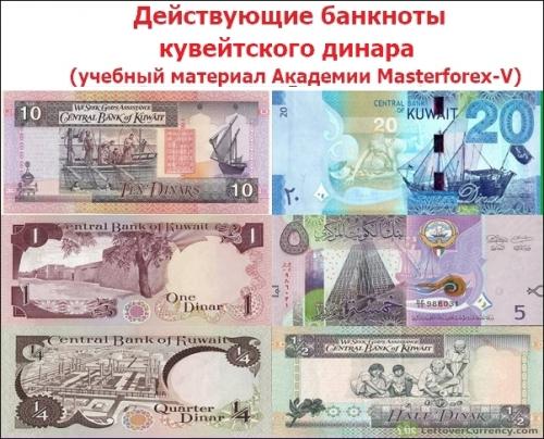 Действующие банкноты кувейтского динара