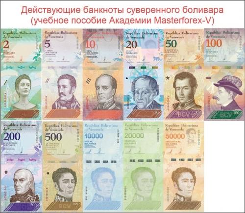 Банкноты суверенного боливара