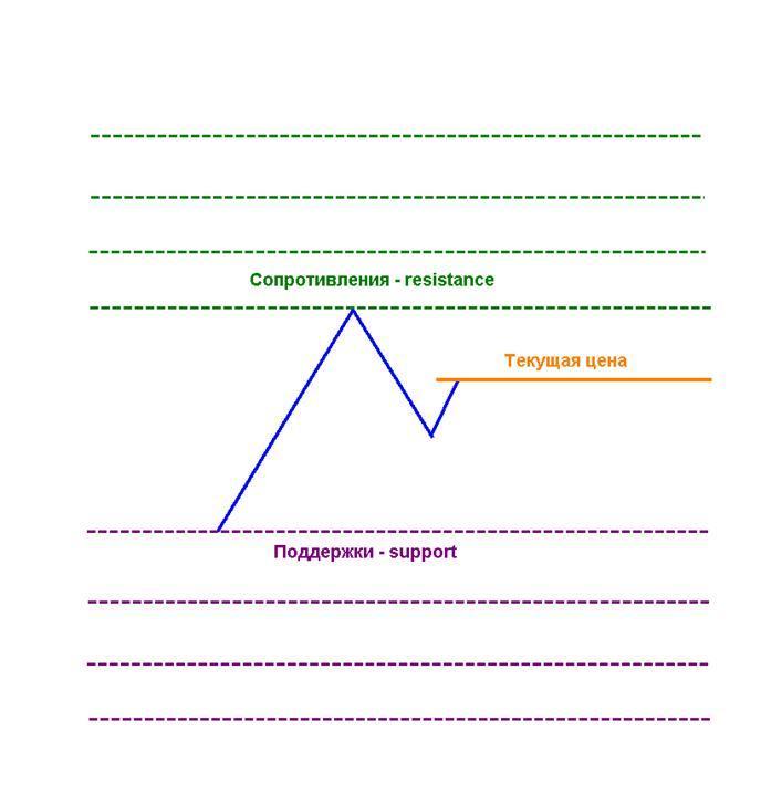Masterforex-v книга 2 форекс регламент