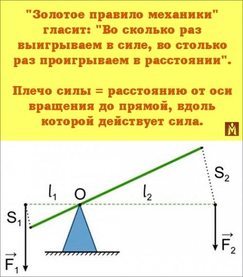 Иллюстрация золотого правила механики