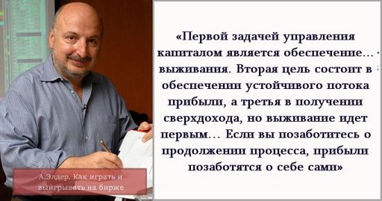 А.Элдер об управлении капиталом
