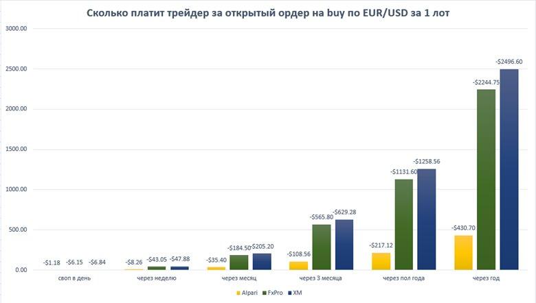 Сколько стоит обучение академия masterforex-v forex millionaires system